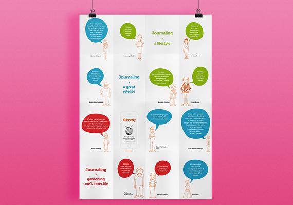Création et réalisation d'une plaquette de présentation de l'application Innerly pour le CES de Las vegas.